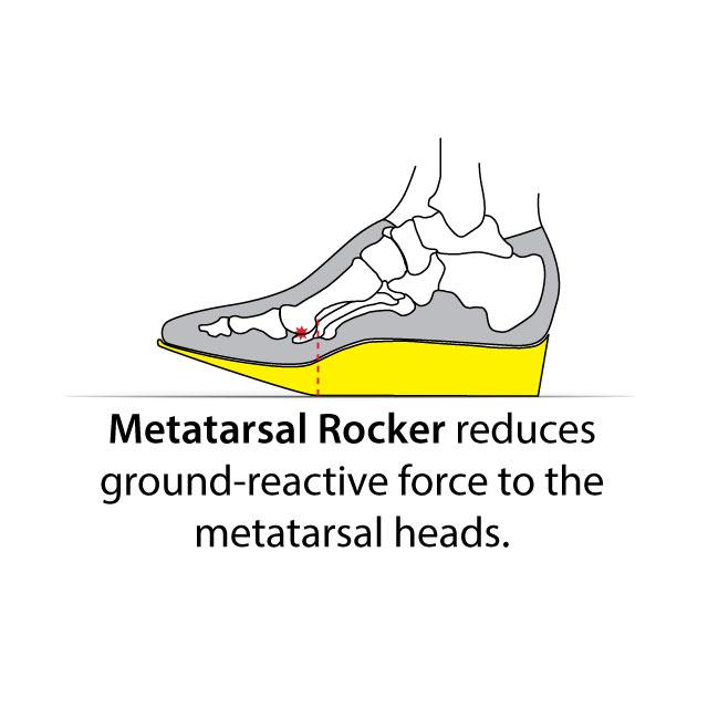 Metatarsal Rocker