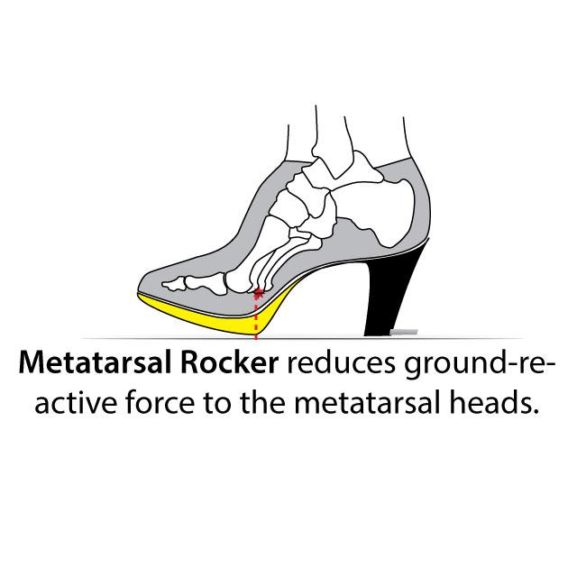Metatarsal Rocker [High Heel]