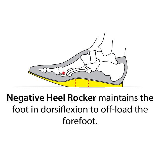 Negative Heel Rocker