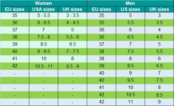 Sizes conversion