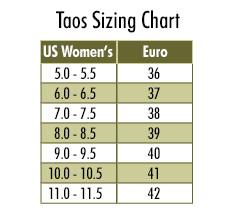 Sizes conversion